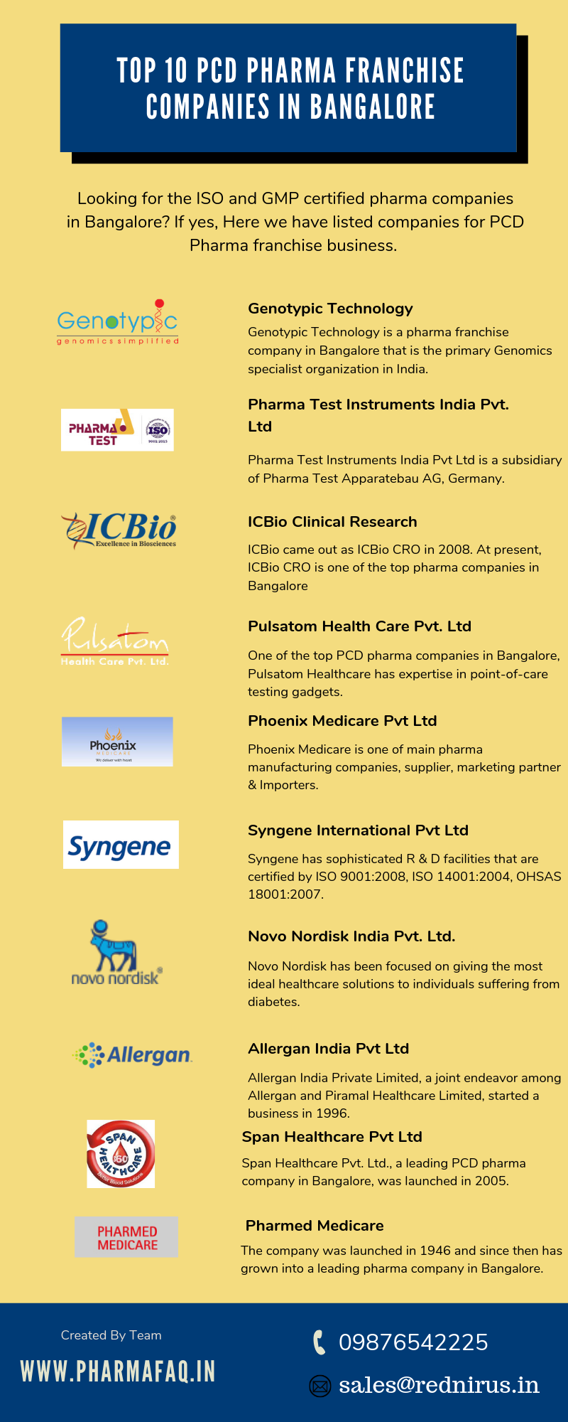 Top 10 PCD Pharma Franchise Companies in Bangalore 2019